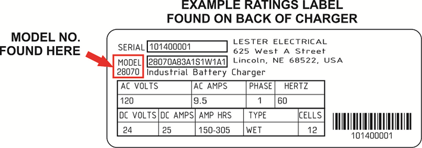 Model number location on ratings label